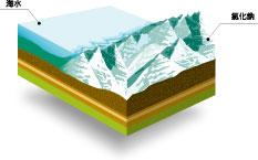 岩鹽產地來源